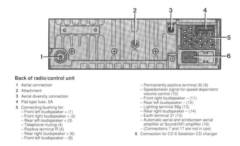 1990 Bmw 735i Blaupunkt Amplifier Wiring Diagram Pics
