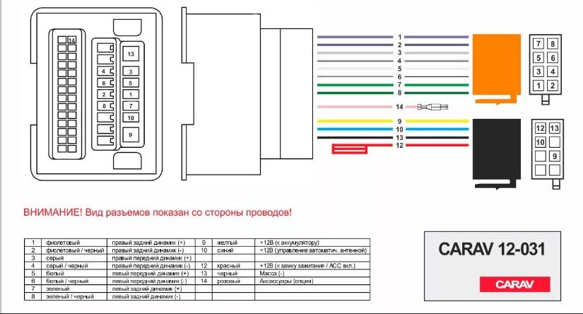 Распиновка проводов ISO разъёма магнитолы Chevrolet