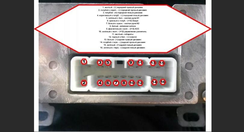 Распиновка проводов разъёма магнитолы Chevrolet Trailblazer
