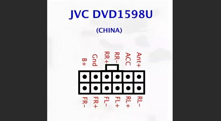 Распиновка разъёма магнитолы JVC DVD - 1598u