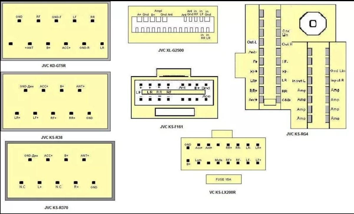 Распиновка разъёма магнитолы JVC KD, KS, XL