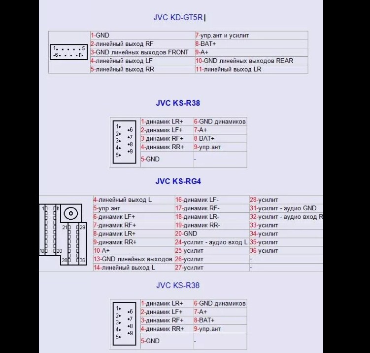 Распиновка разъёма магнитолы JVC KD, KS