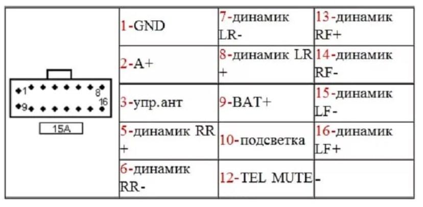 Распиновка стандартного разъёма магнитолы JVC KD - r