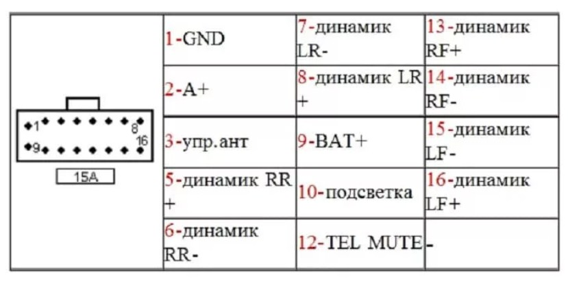 Распиновка разъёма магнитолы JVC KD - s