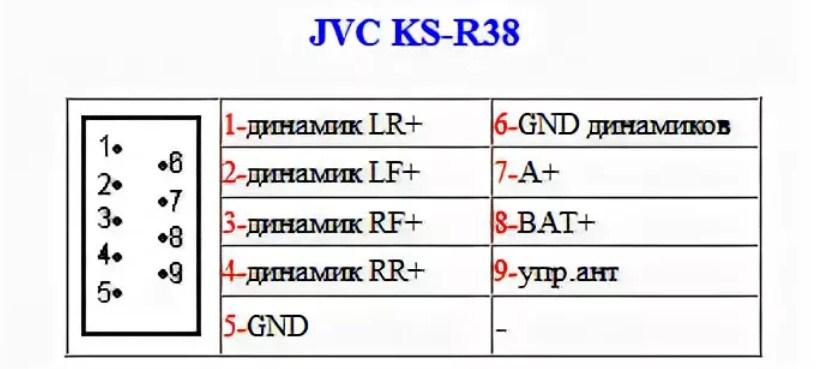 Распиновка разъёма магнитолы JVC KD - KS