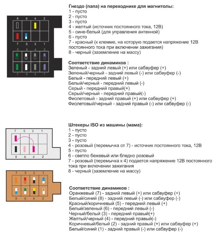 Распиновка стандартного разъёма магнитолы Priora