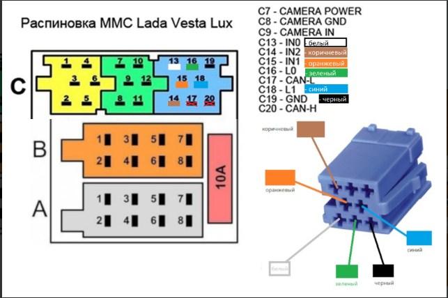 Распиновка стандартного разъёма магнитолы Vesta cveta