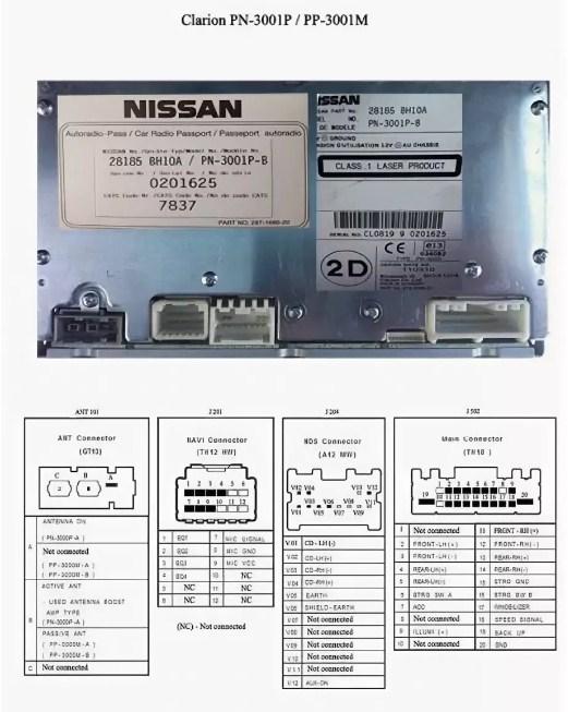 Магнитола на Nissan
