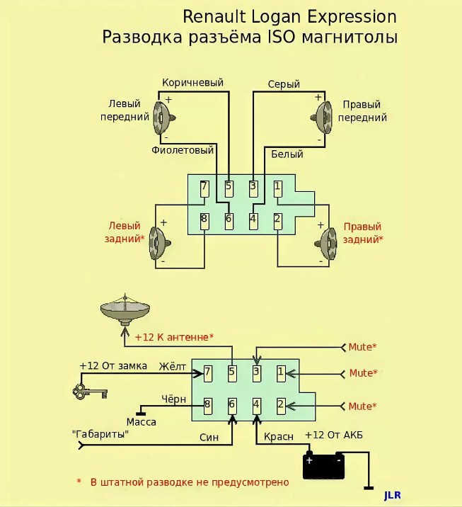 Схема распиновки штатной магнитолы Renault ISO 2012 +