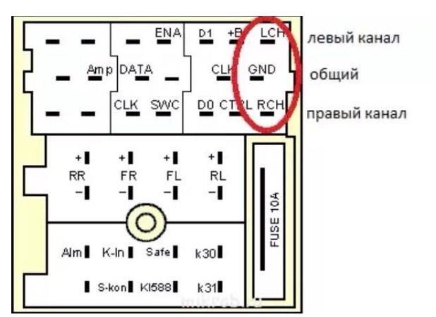 Схема распиновки штатной магнитолы Renault до 2012 года