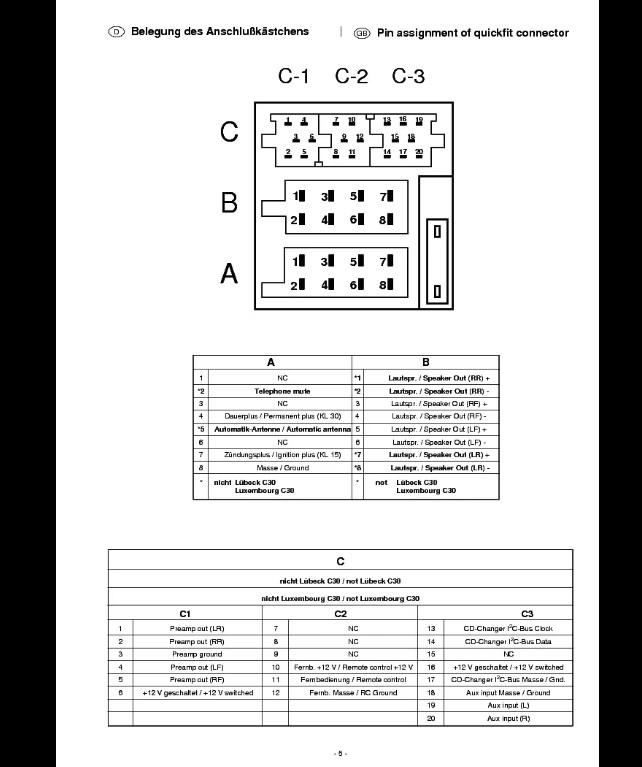 BlauPunk c30, cd30, dj30, c50, cd50, dj50 pinout