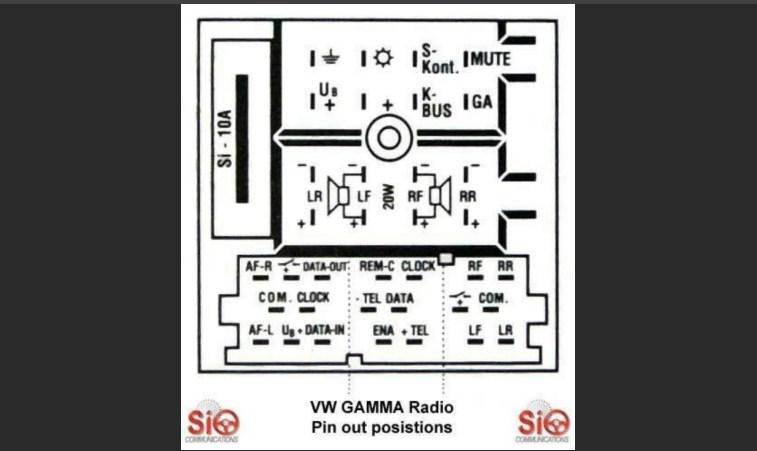 BlauPunk Volkswagen Gamma pinout