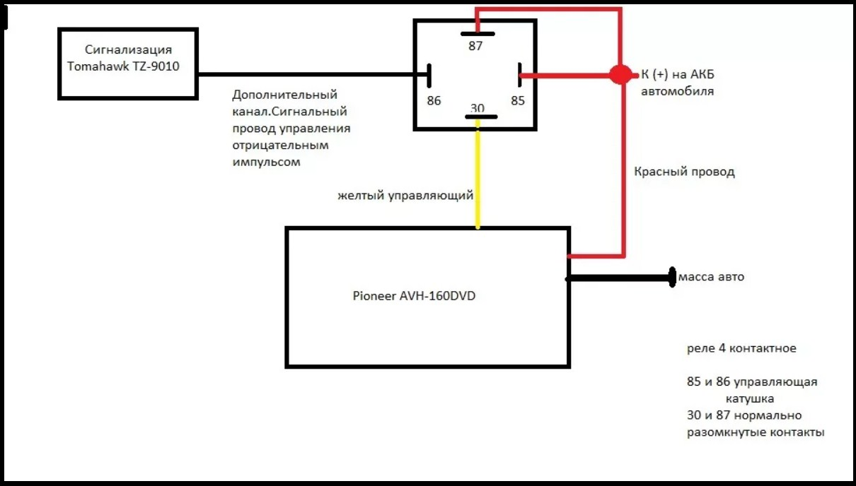 Схема подключения магнитолы для ВАЗ 2110, 2111, 2112, 2113, 2114, 2115