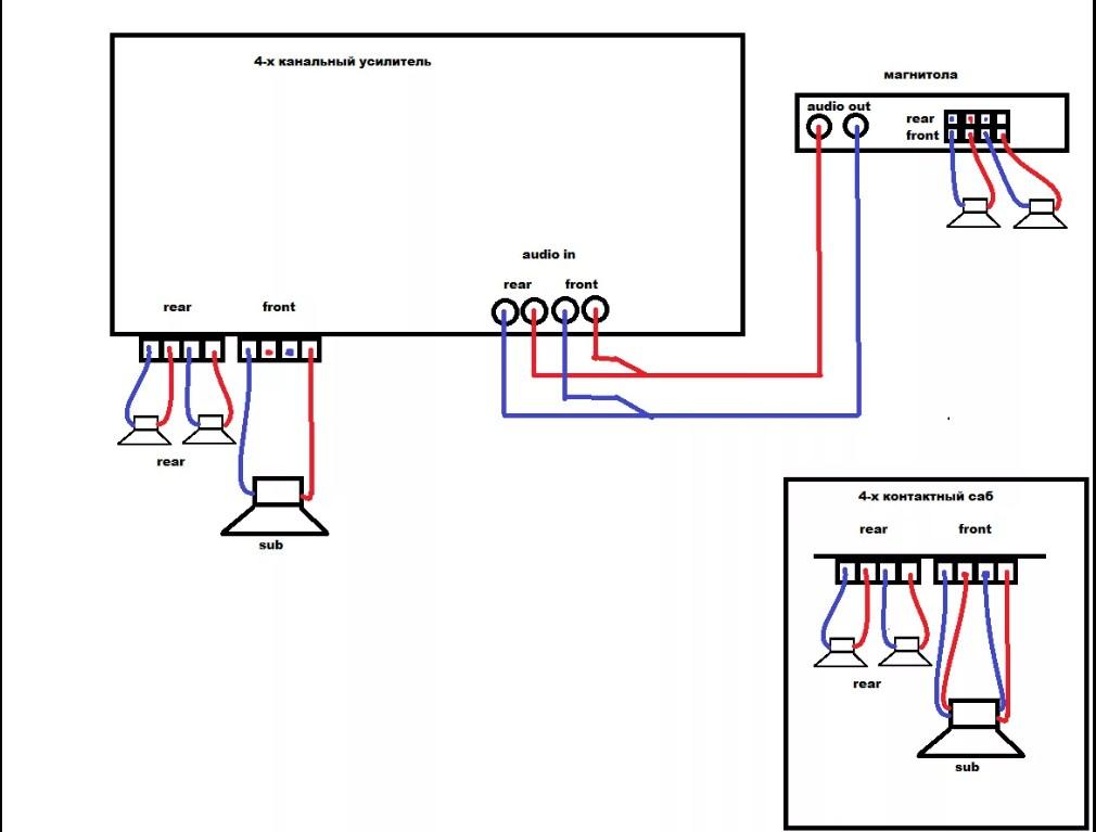 Схема подключения сабвуфера и тыла от 4-х канального усилителя