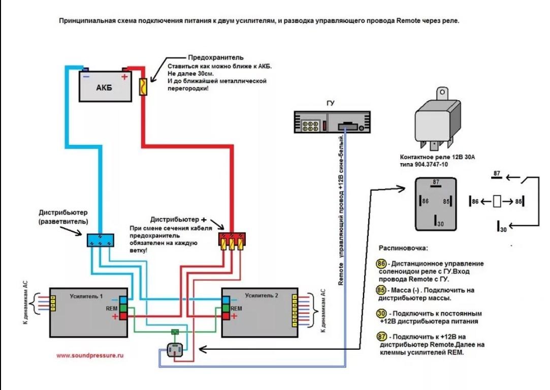 Более сложная схема подключения двух усилителей и разводка через реле