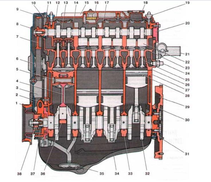 Устройство двигателя ВАЗ 2111