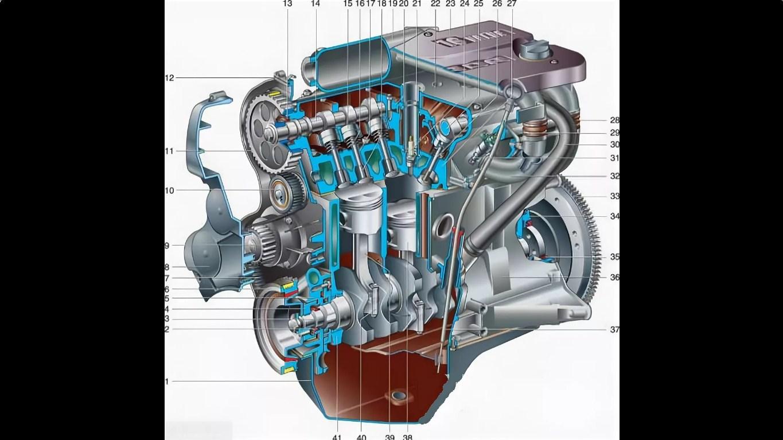 Устройство двигателя ВАЗ 2112