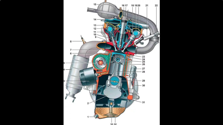 Устройство двигателя ВАЗ 21124