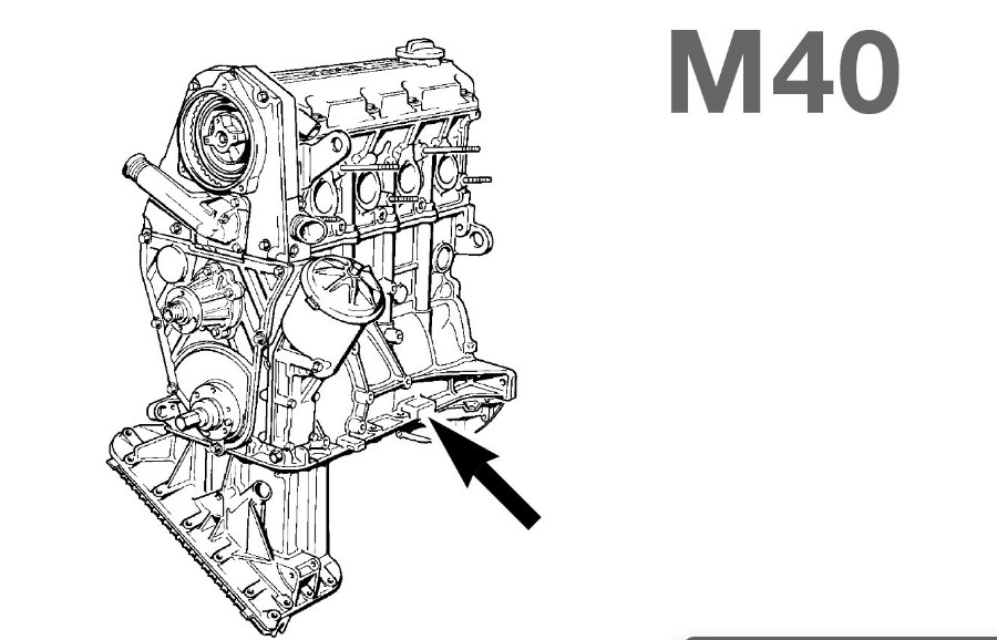 Расположение номера на двигателе BMW m40