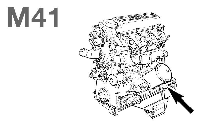 Расположение номера на двигателе BMW m41