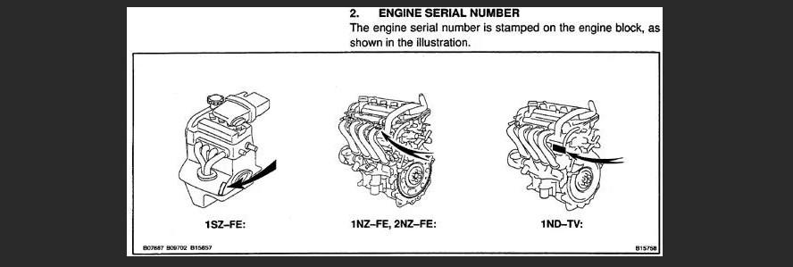 Расположение номера двигателя Toyota 1SZ-FE 1.0 л.